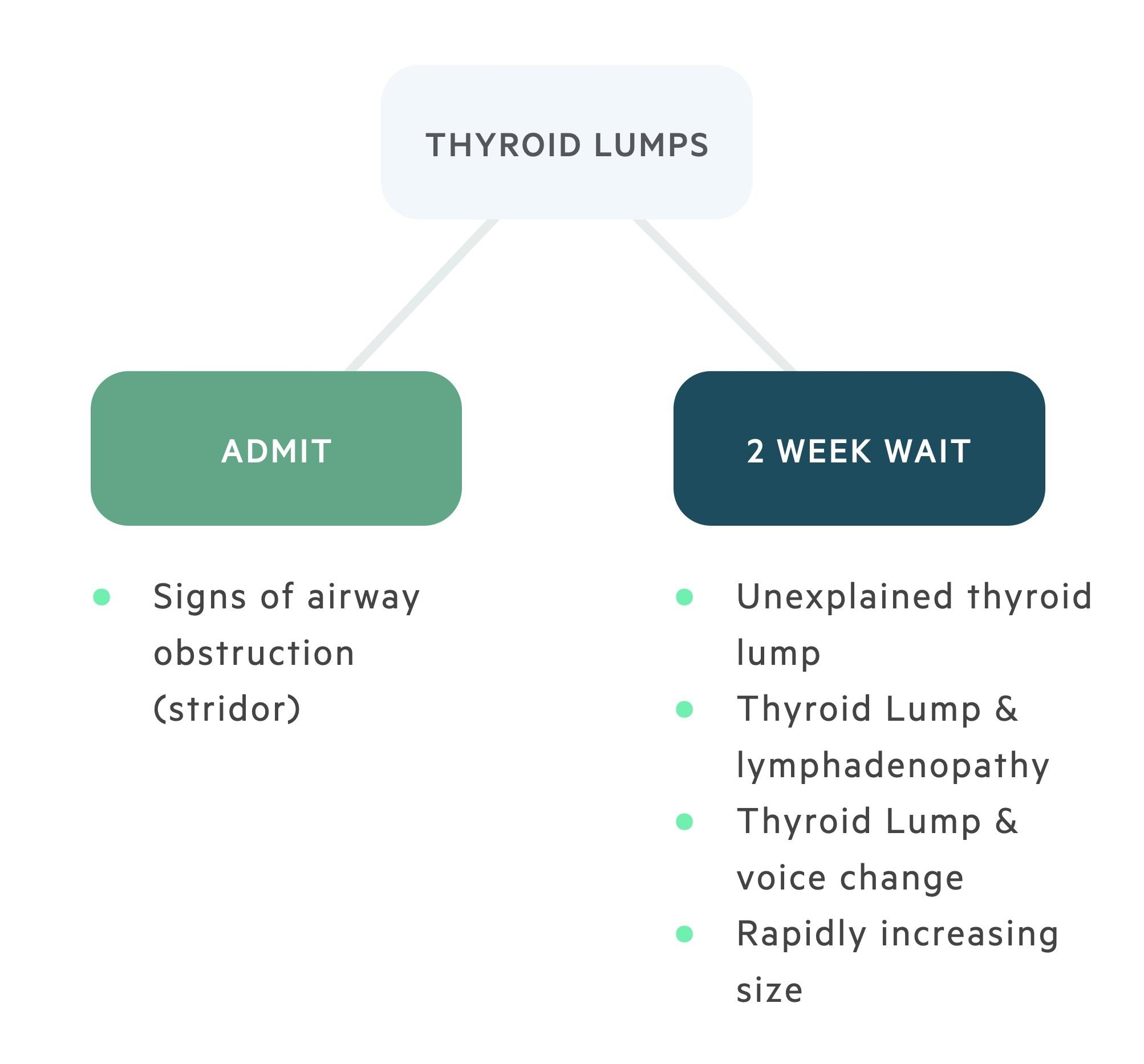 Referral of thyroid lump